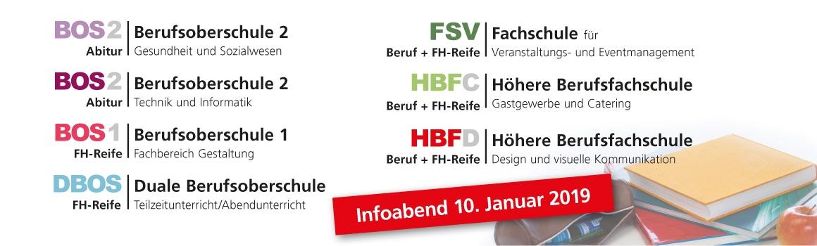 Header_Wahlschulen_1160x350_infotag-2019